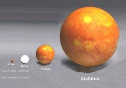 sun-sirus-pollux-arcturus.jpeg